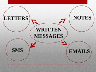 WRITTEN MESSAGES LETTERS NOTES SMS EMAILS