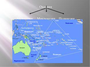 Океания Меланезия Микронезия Полинезия
