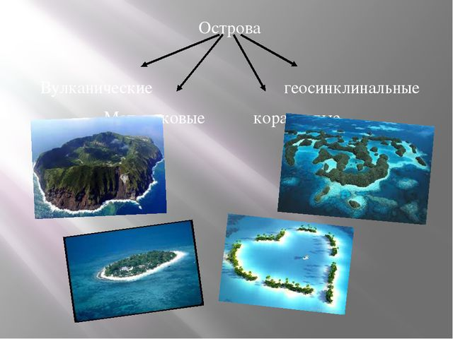 Острова Вулканические геосинклинальные Материковые коралловые