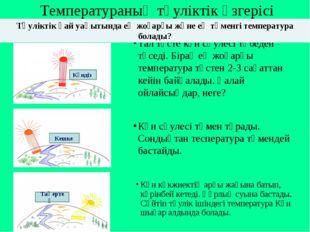 Температураның тәуліктік өзгерісі Күн көкжиектің арғы жағына батып, көрінбей