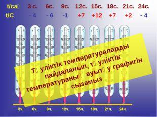 Тәуліктік температураларды пайдаланып, тәуліктік температураның ауытқу графиг