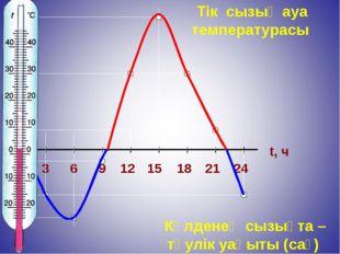 0 2 4 6 8 9 1 3 5 7 10 11 12 - 1 - 2 - 3 - 4 - 5 3 6 9 12 15 18 21 24 t, ч t,
