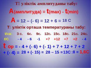 А(амплитуда) = t(max) - t(min) А = 12 – (- 6) = 12 + 6 = t ор = - 4 + (- 6) +