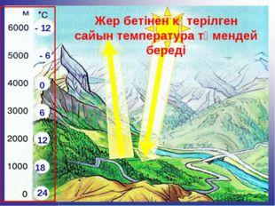 Солнечная радиация Жер бетінен көтерілген сайын температура төмендей береді 2