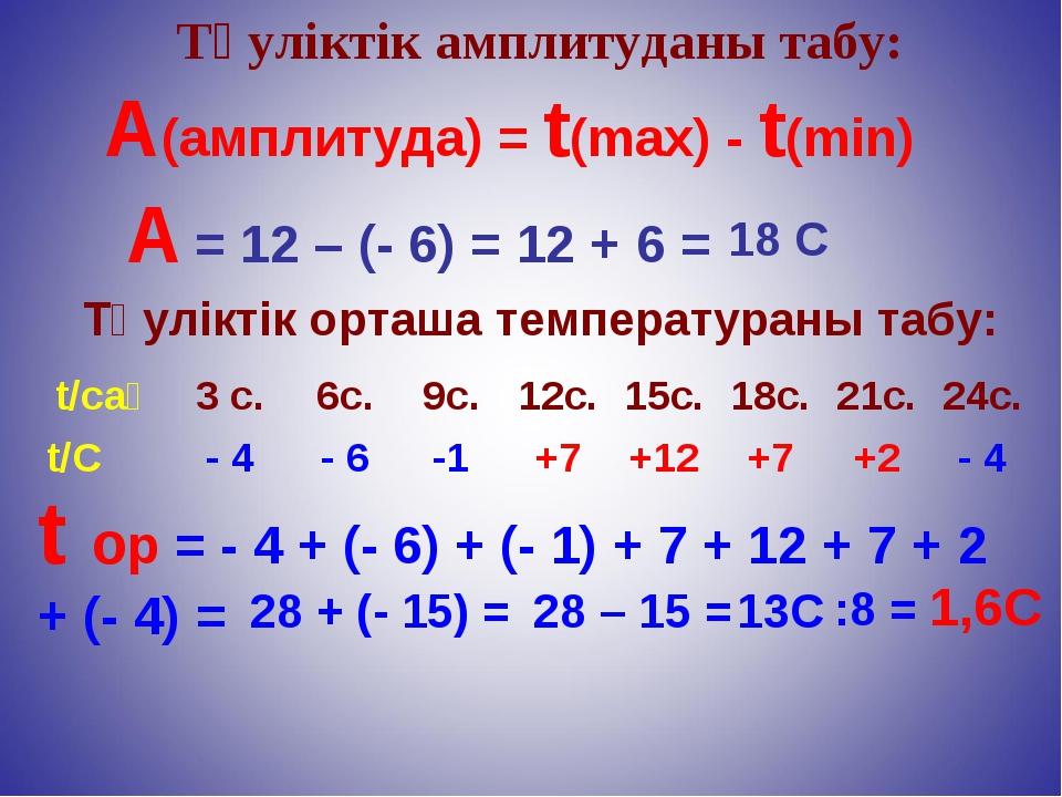 А(амплитуда) = t(max) - t(min) А = 12 – (- 6) = 12 + 6 = t ор = - 4 + (- 6) +...