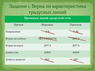 Признаки линий градусной сети Признак Меридиан Параллель Направление З-В