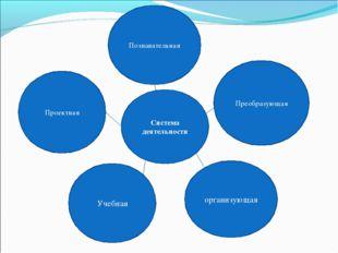 Преобразующая Проектная Познавательная организующая Система деятельности Учеб