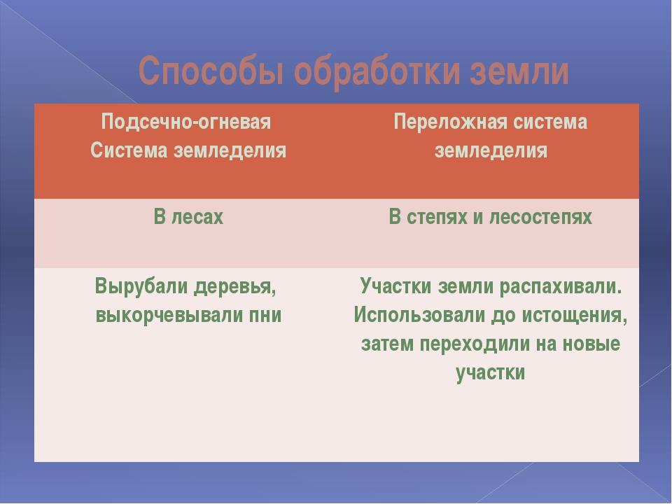 Способы обработки земли Подсечно-огневая Система земледелия Переложная систем...