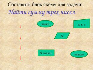 Составить блок схему для задачи: Найти сумму трех чисел. начало а, в, с S:=а+