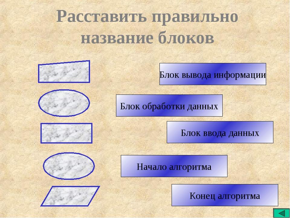 Расставить правильно название блоков Блок вывода информации Блок обработки да...