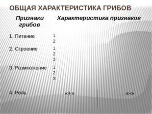 ОБЩАЯ ХАРАКТЕРИСТИКА ГРИБОВ Признаки грибов Характеристика признаков 1. Питан