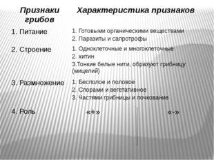 Признаки грибов Характеристика признаков 1. Питание 1. Готовыми органическим