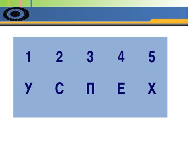 12345 УСПЕХ