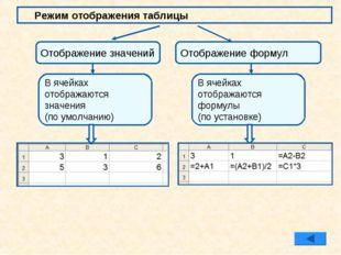 Режим отображения таблицы Отображение значений Отображение формул В ячейках о
