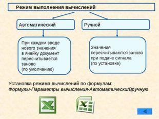 Автоматический Ручной Значения пересчитываются заново при подаче сигнала (по