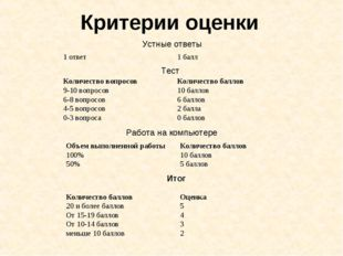 Работа на компьютере Критерии оценки Устные ответы Тест Итог 1 ответ1 балл К