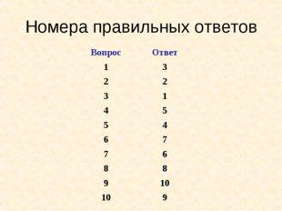 Номера правильных ответов ВопросОтвет 13 22 31 45 54 67 76 88 910 1