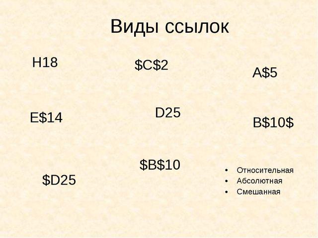 Относительная Абсолютная Смешанная  Виды ссылок D25 $D25 E$14 A$5 $C$2 H18 B...