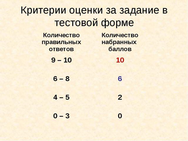 Критерии оценки за задание в тестовой форме Количество правильных ответовКол...