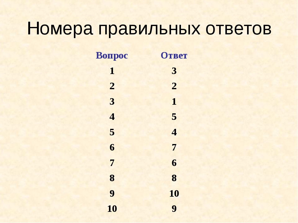 Номера правильных ответов ВопросОтвет 13 22 31 45 54 67 76 88 910 1...