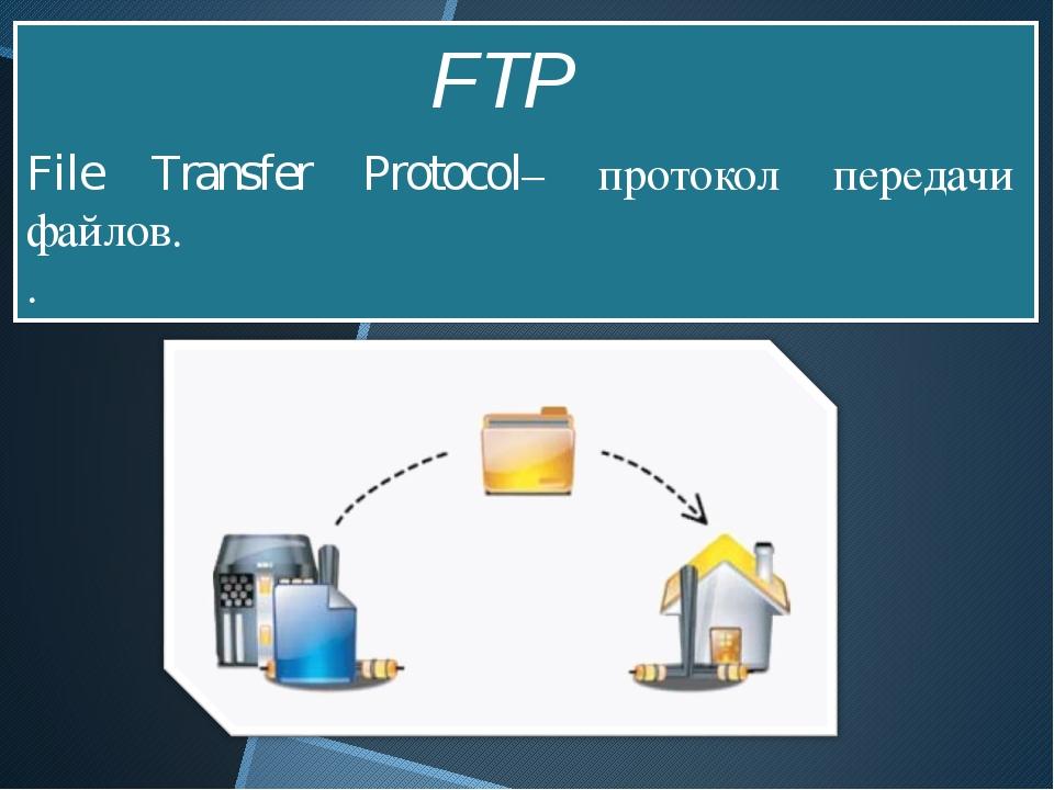File Transfer Protocol– протокол передачи файлов. . FTP