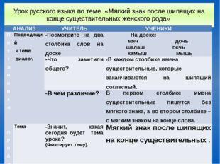 Урок русского языка по теме «Мягкий знак после шипящих на конце существительн