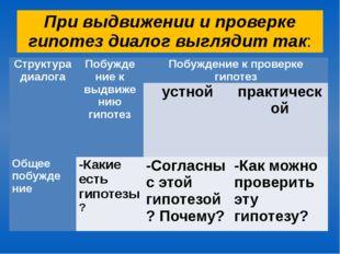 При выдвижении и проверке гипотез диалог выглядит так: Структура диалога Побу