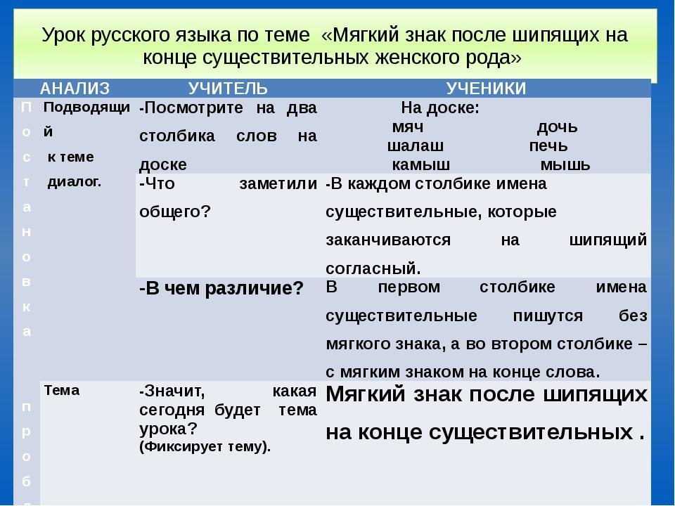 Урок русского языка по теме «Мягкий знак после шипящих на конце существительн...