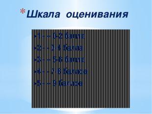 Шкала оценивания «1» – 0-2 балла «2» - 3-4 балла «3» – 5-6 балла «4» - 7-8 ба