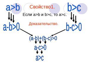 Свойство1. Если a>b и b>c, то a>c. Доказательство.
