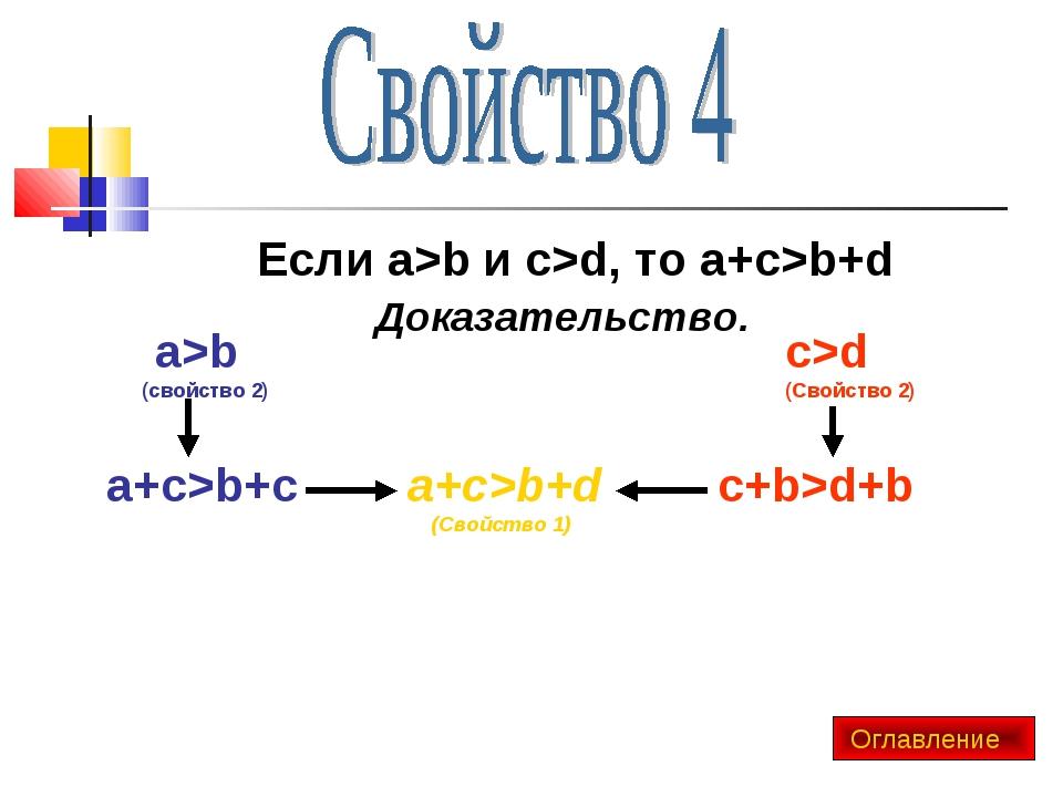 Если a>b и c>d, то a+c>b+d Доказательство. a>b (свойство 2) c>d (Свойство 2)...