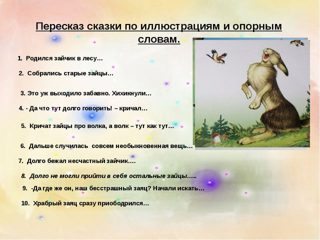 Пересказ сказки по иллюстрациям и опорным словам. 1. Родился зайчик в лесу… 2...