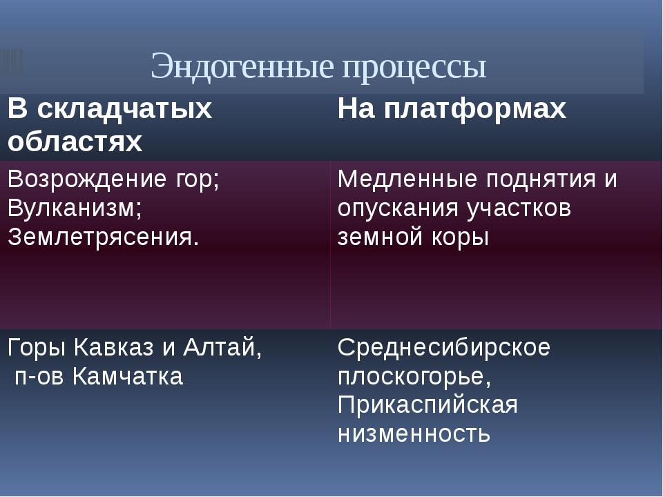 Эндогенные процессы Вскладчатых областях На платформах Возрождение гор; Вулка...