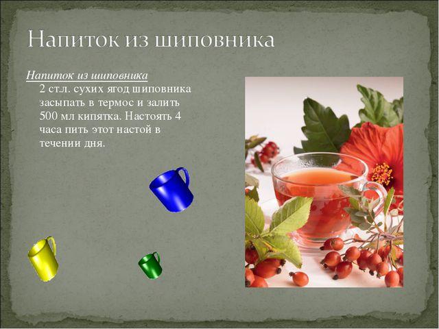 Напиток из шиповника 2 ст.л. сухих ягод шиповника засыпать в термос и залить...