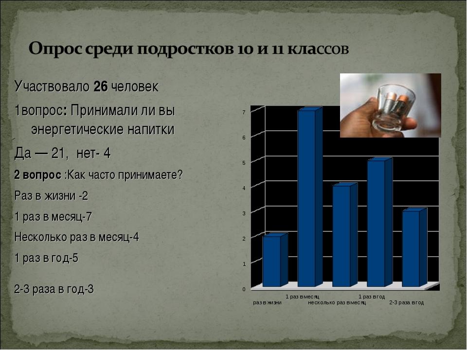 Участвовало 26 человек 1вопрос: Принимали ли вы энергетические напитки Да — 2...