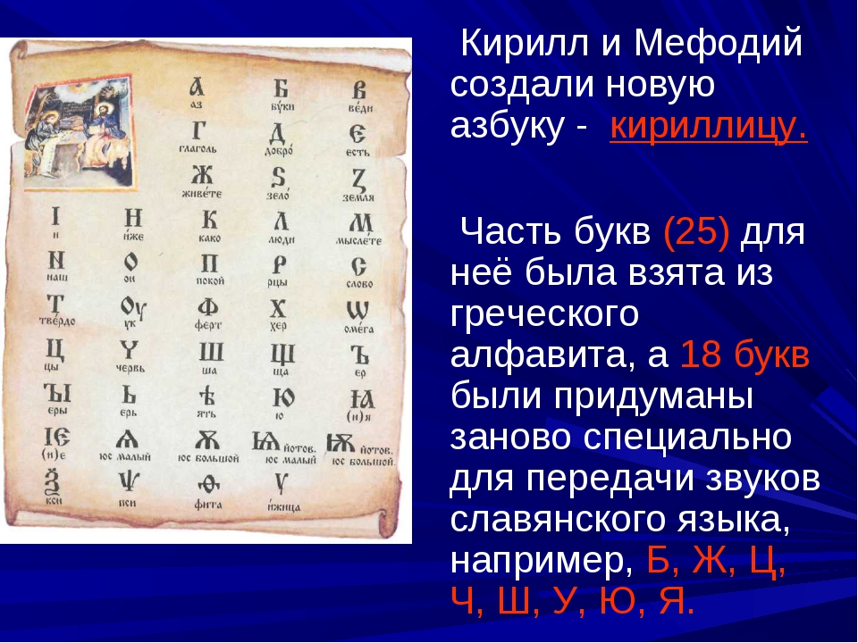 Кирилл и Мефодий создали новую азбуку - кириллицу. Часть букв (25) для неё б...