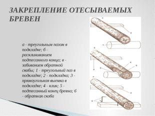 ЗАКРЕПЛЕНИЕ ОТЕСЫВАЕМЫХ БРЕВЕН а - треугольным пазом в подкладке; б - расклин