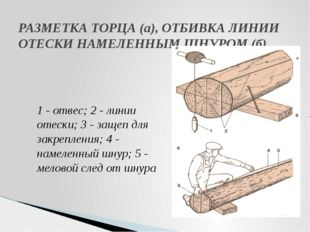 РАЗМЕТКА ТОРЦА (а), ОТБИВКА ЛИНИИ ОТЕСКИ НАМЕЛЕННЫМ ШНУРОМ (б) 1 - отвес; 2 -
