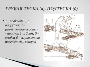 ГРУБАЯ ТЕСКА (а), ПОДТЕСКА (б) 1 - подкладки; 2 - надрубка; 3 - разметочная ч