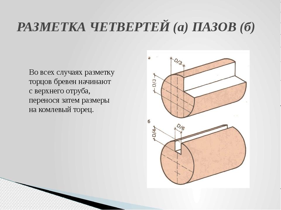 РАЗМЕТКА ЧЕТВЕРТЕЙ(а) ПАЗОВ (б) Во всех случаях разметку торцов бревен начин...