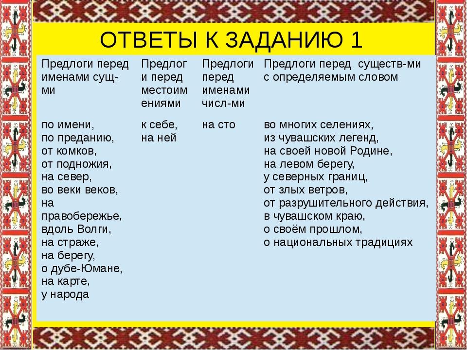 ОТВЕТЫ К ЗАДАНИЮ 1 Предлоги перед именами сущ-ми Предлоги перед местоимениям...