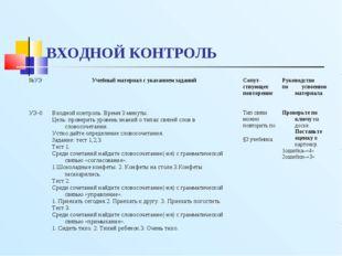 ВХОДНОЙ КОНТРОЛЬ №УЭУчебный материал с указанием заданийСопут- ствующее пов