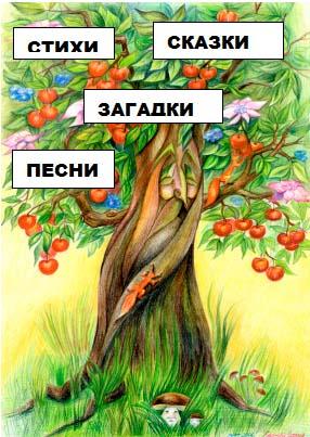 https://festival.1september.ru/articles/627505/img1.jpg