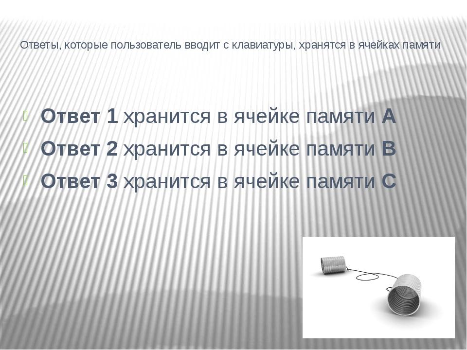 Ответы, которые пользователь вводит с клавиатуры, хранятся в ячейках памяти О...