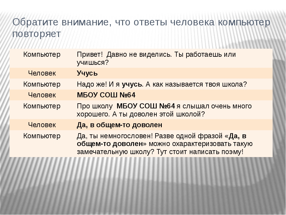 Обратите внимание, что ответы человека компьютер повторяет Компьютер Привет!...