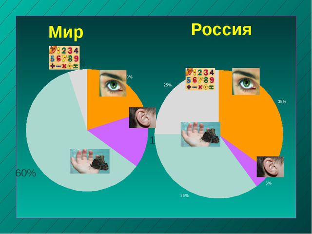 Мир Россия