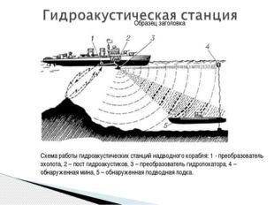 Схема работы гидроакустических станций надводного корабля: 1 - преобразовате