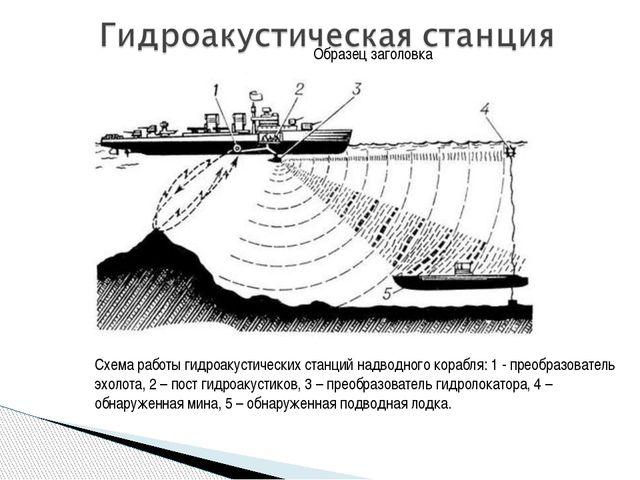 Схема работы гидроакустических станций надводного корабля: 1 - преобразовате...