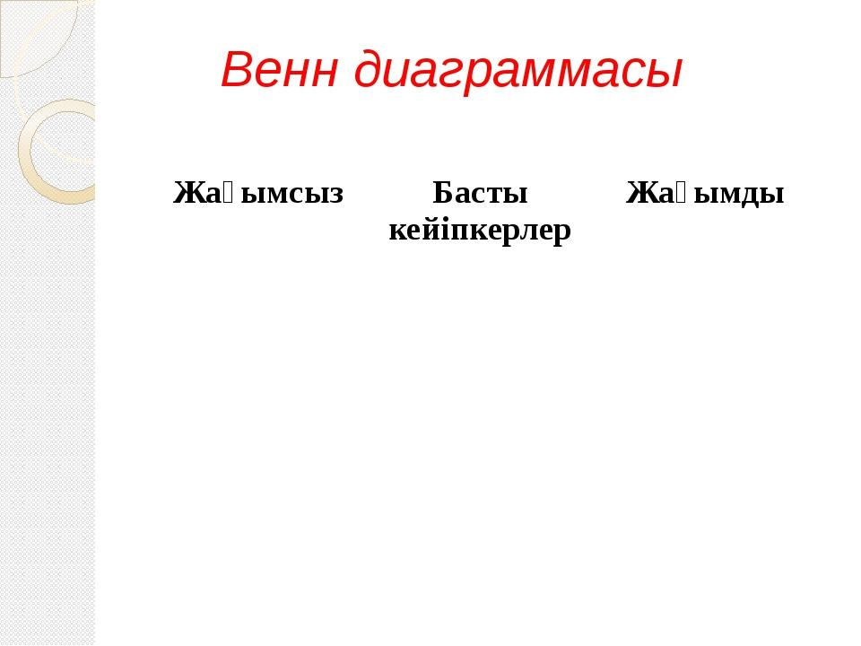 Венн диаграммасы Жағымсыз Басты кейіпкерлер Жағымды