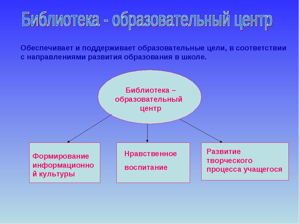Библиотека – образовательный центр Формирование информационной культуры Нравс...